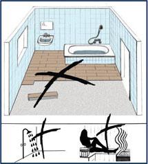 Водостойкий ламинат АкваСтеп прекрасно подходит для ванн