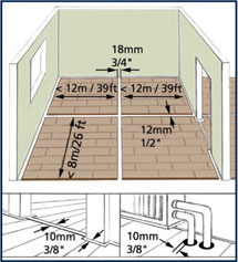 Аквастеп можно укладывать на площади до 900 квадратных метров